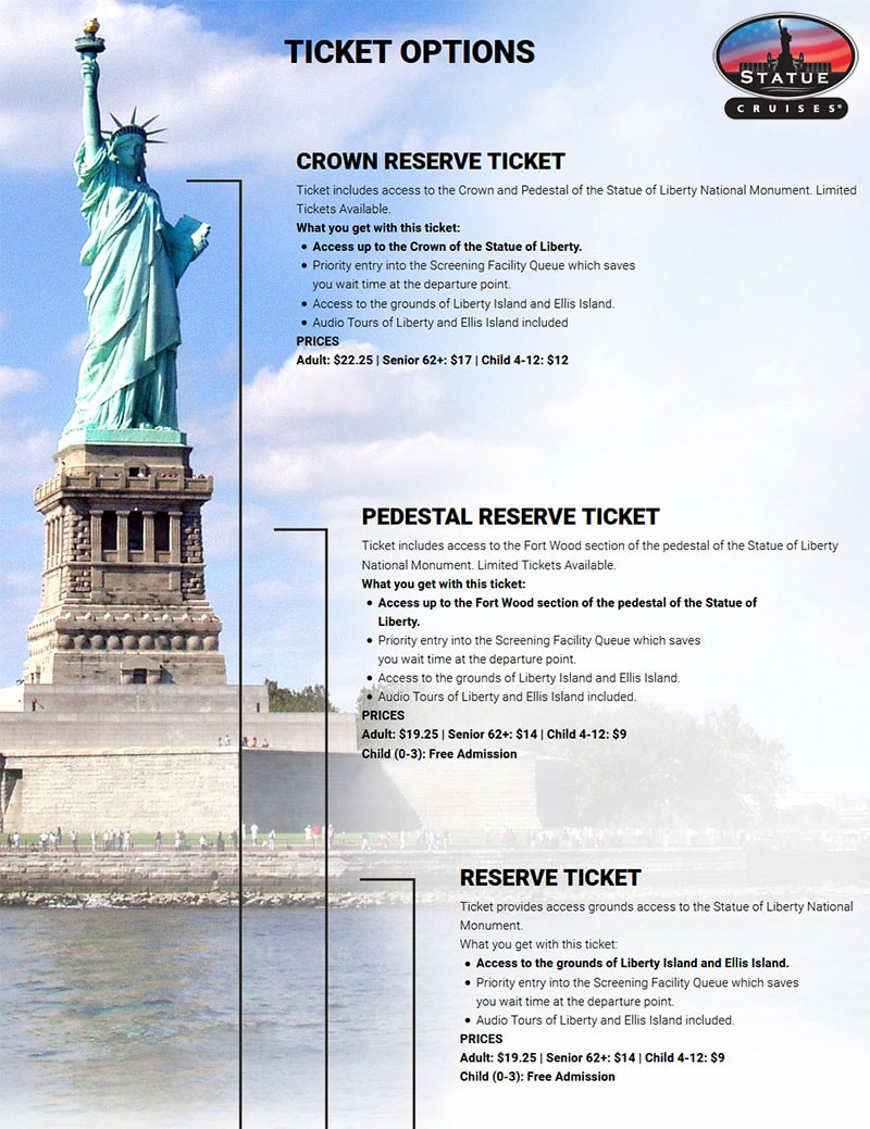 Statue of Liberty, Tickets, Differences, Statue Cruises, New York, Travelreport