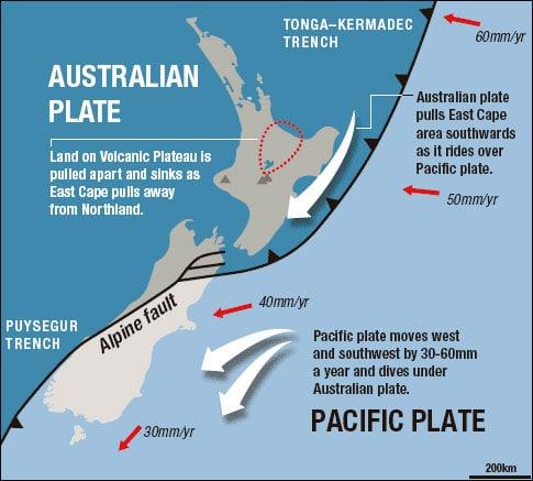Tektonische Platten Neuseeland, Grafik, Nordinsel, Südinsel