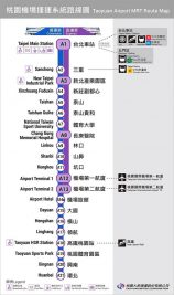 Map of the metro in Taipei
