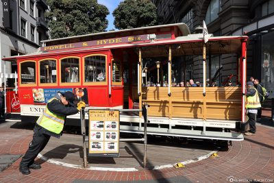 Manually turning the Cable Cars