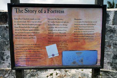 Die Geschichte der Festung
