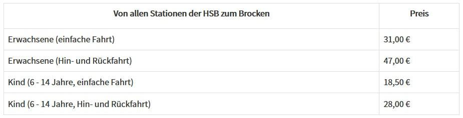 Harzer Schmalspurbahnen Brocken Ticketpreise