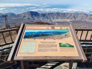 Viewpoint Rambleta II